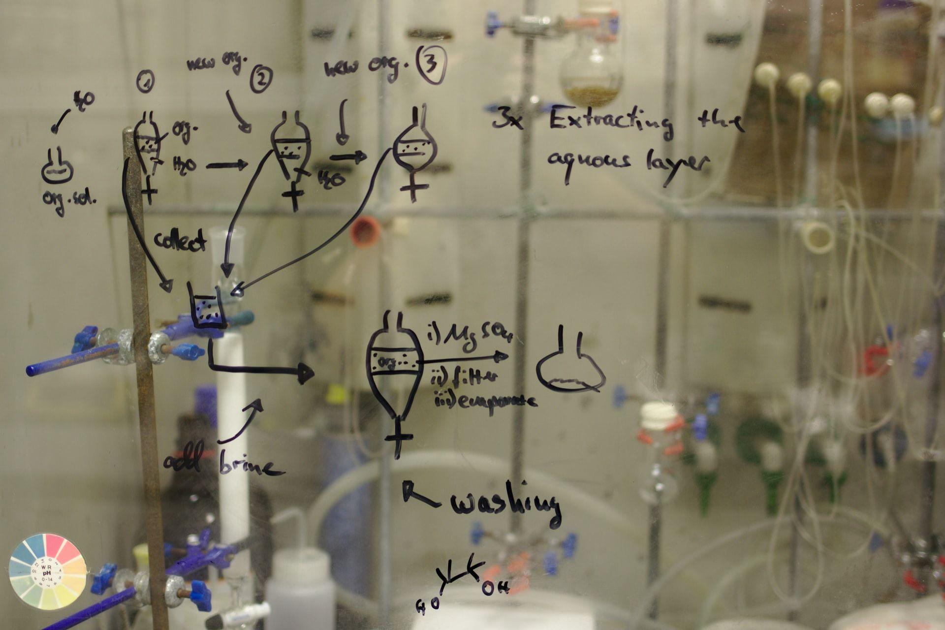 応用化学品のコーポレートサイト