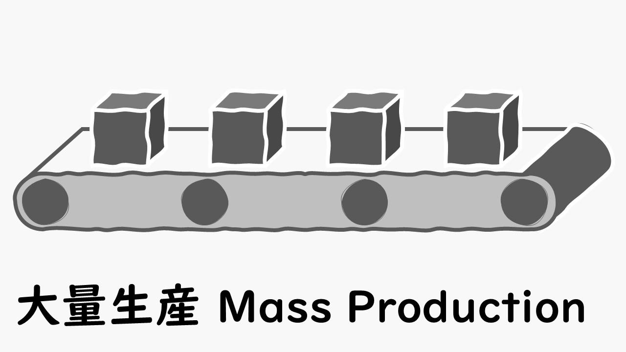 大量生産(Mass Production)