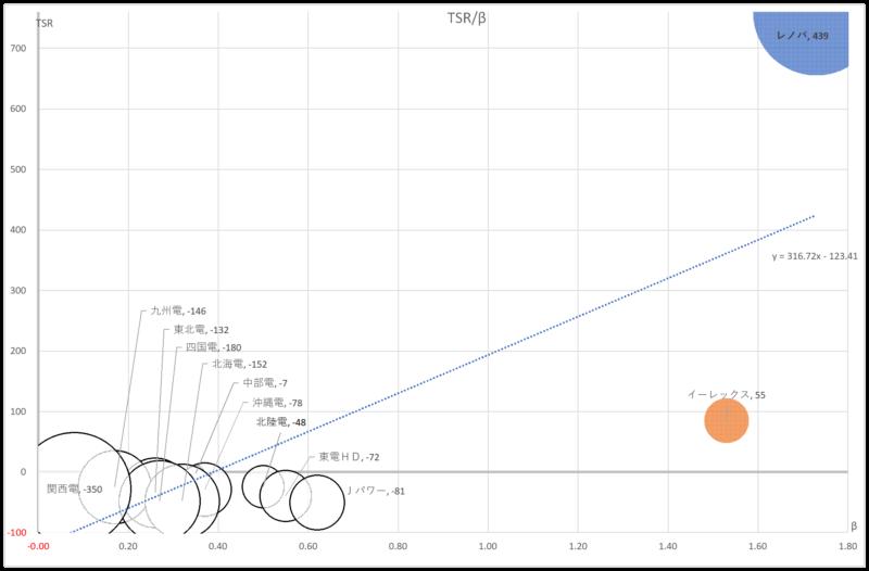 シャープレシオ_電力_202011