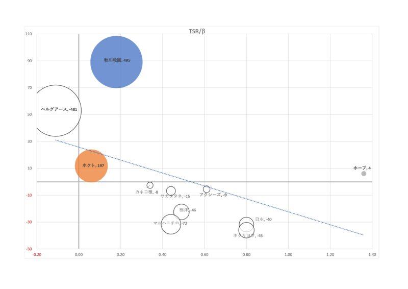 シャープレシオ_水産_202011