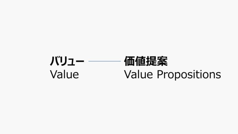 バリュー - ビジネスモデル体系