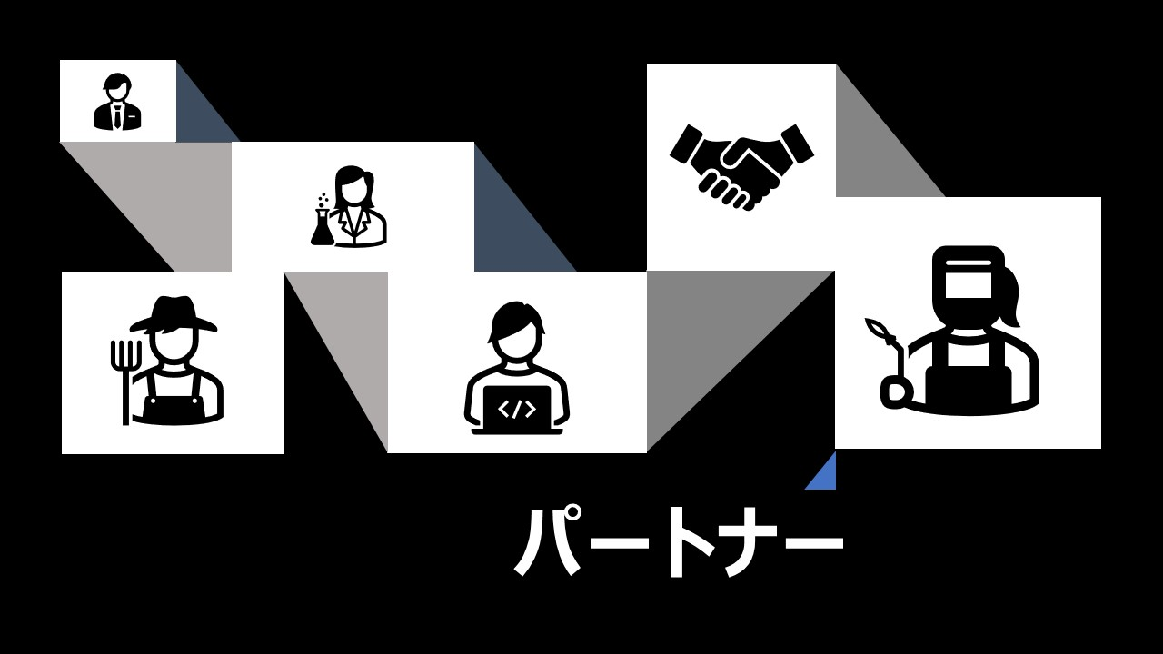 パートナー(Key Partners) - ビジネスモデル体系